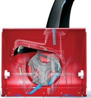 Снегорин – моторен – TORO POWER MAX HD 928 OAE